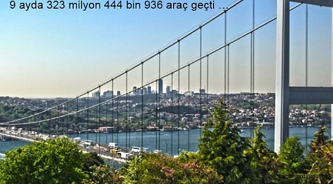 Köprü Ve Otoyollardan 1 Milyardan Fazla Gelir